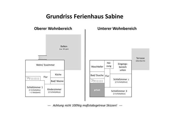 Ferienhaus Sabine SORGENFREI BUCHEN*