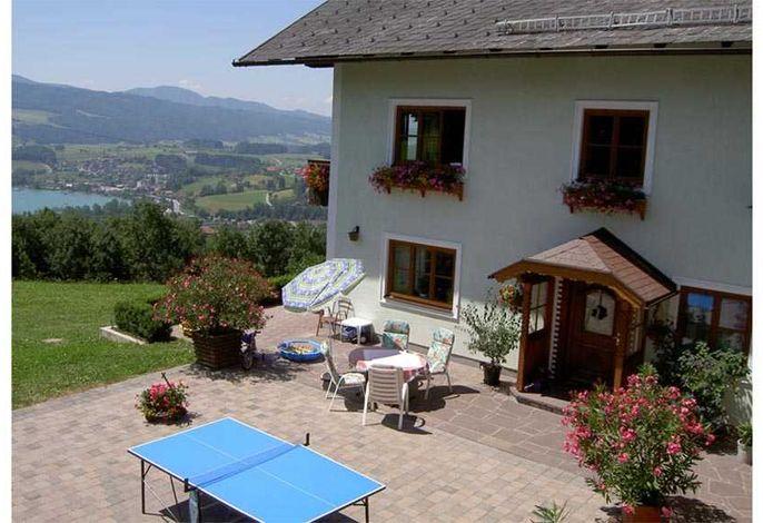 Ferienhof Oberer Riesner - Schruckmayr